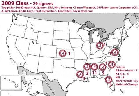 2009 signees