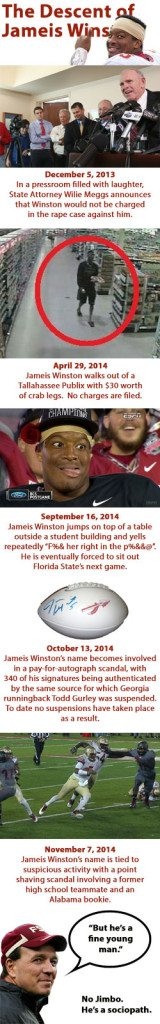 Descent-of-Jameis-Winston