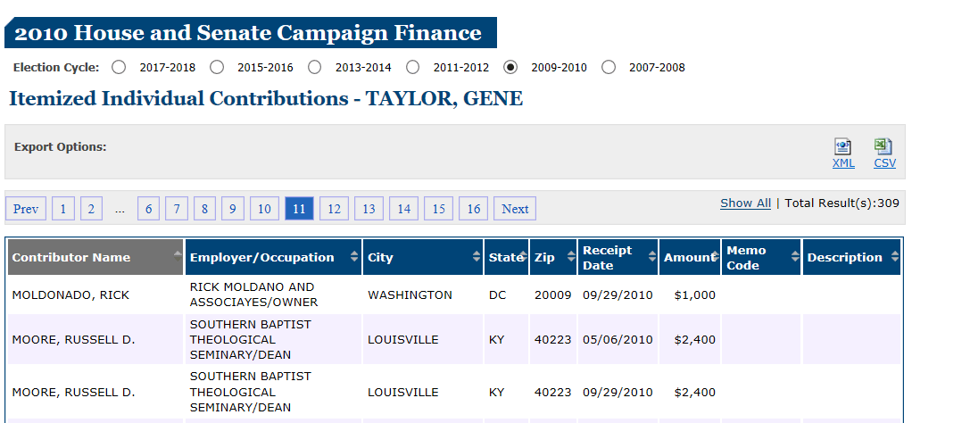 Russell Moore Donation to Democrat